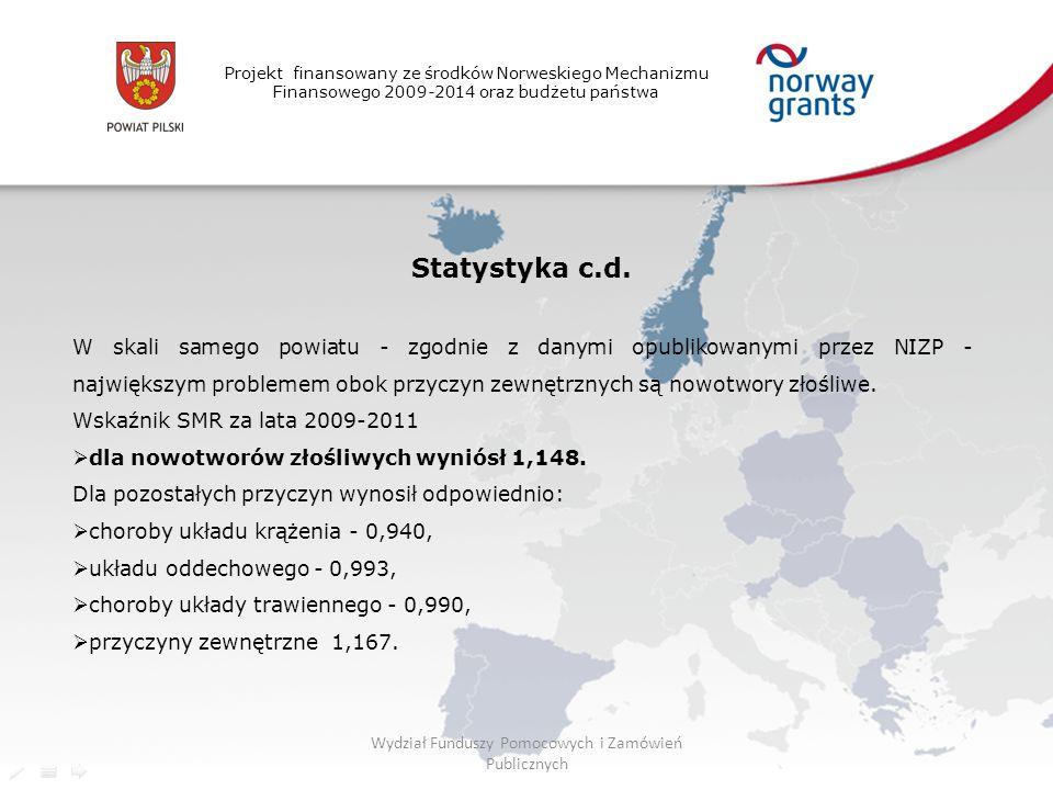 Projekt finansowany ze środków Norweskiego Mechanizmu Finansowego 2009-2014 oraz budżetu państwa Statystyka c.d. W skali samego powiatu - zgodnie z da