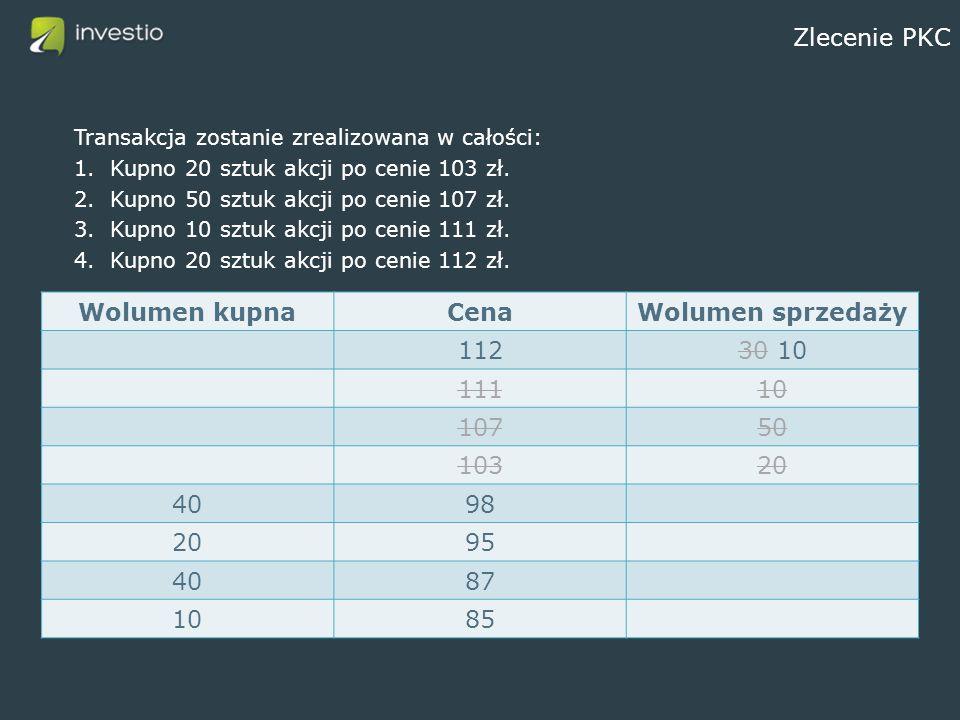 Zlecenie PKC Transakcja zostanie zrealizowana w całości: 1.Kupno 20 sztuk akcji po cenie 103 zł.