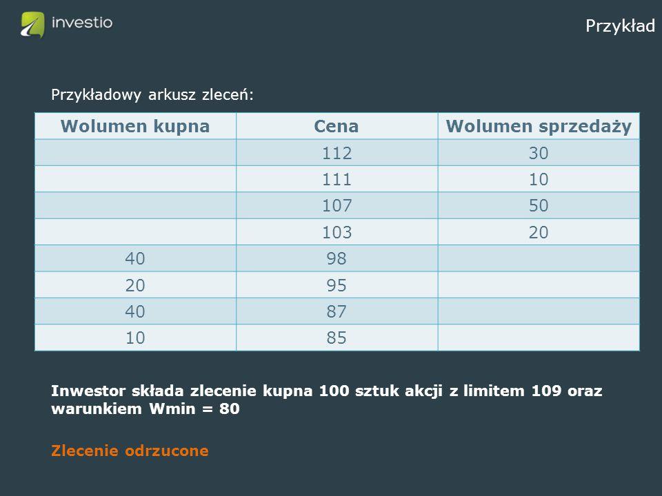 Przykład Przykładowy arkusz zleceń: Inwestor składa zlecenie kupna 100 sztuk akcji z limitem 109 oraz warunkiem Wmin = 80 Zlecenie odrzucone Wolumen k