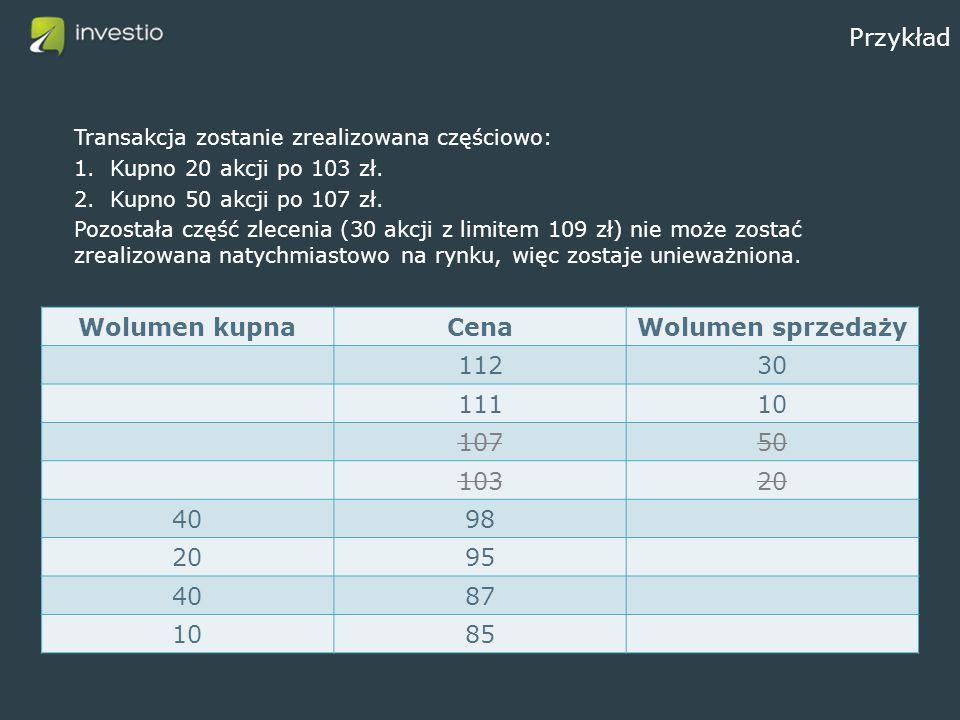 Przykład Transakcja zostanie zrealizowana częściowo: 1.Kupno 20 akcji po 103 zł. 2.Kupno 50 akcji po 107 zł. Pozostała część zlecenia (30 akcji z limi