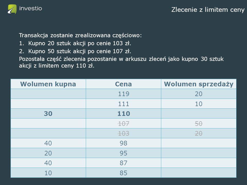 Zlecenie z limitem ceny Transakcja zostanie zrealizowana częściowo: 1.Kupno 20 sztuk akcji po cenie 103 zł. 2.Kupno 50 sztuk akcji po cenie 107 zł. Po