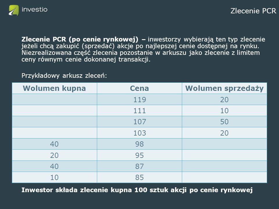 Zlecenie PCR Zlecenie PCR (po cenie rynkowej) – inwestorzy wybierają ten typ zlecenie jeżeli chcą zakupić (sprzedać) akcje po najlepszej cenie dostępnej na rynku.
