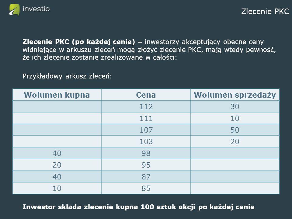 Zlecenie PKC Zlecenie PKC (po każdej cenie) – inwestorzy akceptujący obecne ceny widniejące w arkuszu zleceń mogą złożyć zlecenie PKC, mają wtedy pewność, że ich zlecenie zostanie zrealizowane w całości: Przykładowy arkusz zleceń: Inwestor składa zlecenie kupna 100 sztuk akcji po każdej cenie Wolumen kupnaCenaWolumen sprzedaży 11230 11110 10750 10320 4098 2095 4087 1085
