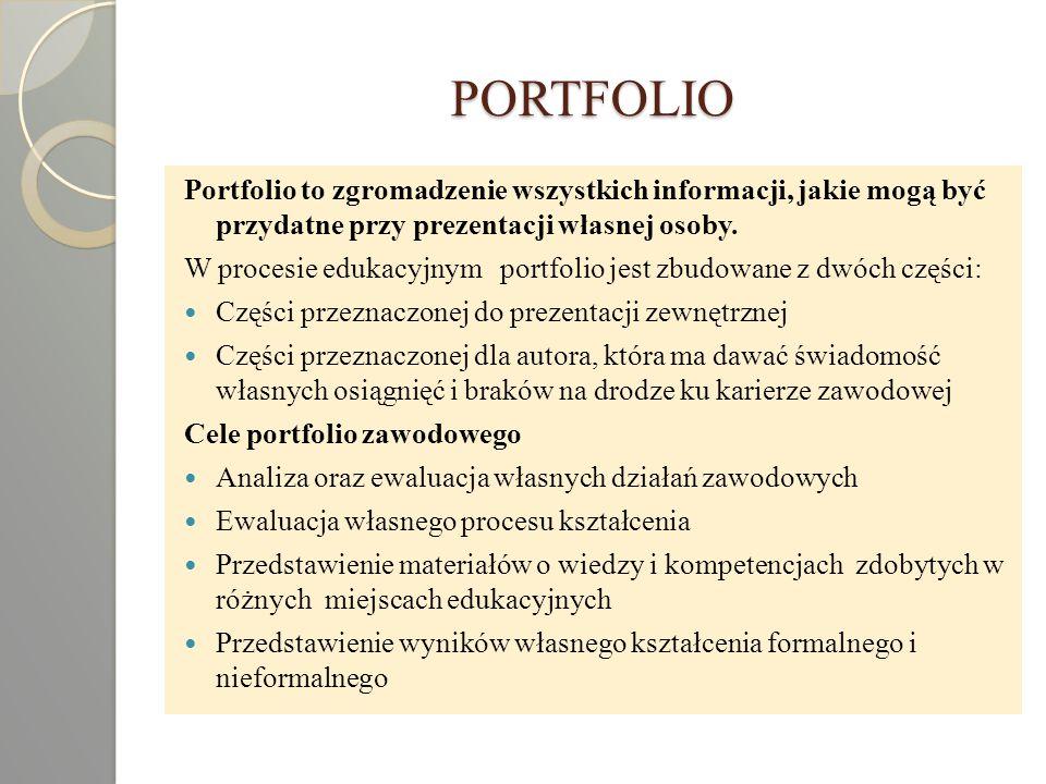 PORTFOLIO Portfolio to zgromadzenie wszystkich informacji, jakie mogą być przydatne przy prezentacji własnej osoby. W procesie edukacyjnym portfolio j