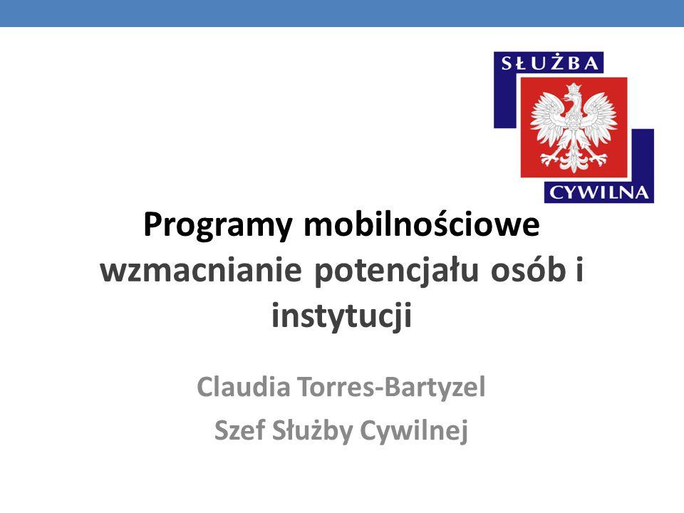 Programy mobilnościowe wzmacnianie potencjału osób i instytucji Claudia Torres-Bartyzel Szef Służby Cywilnej