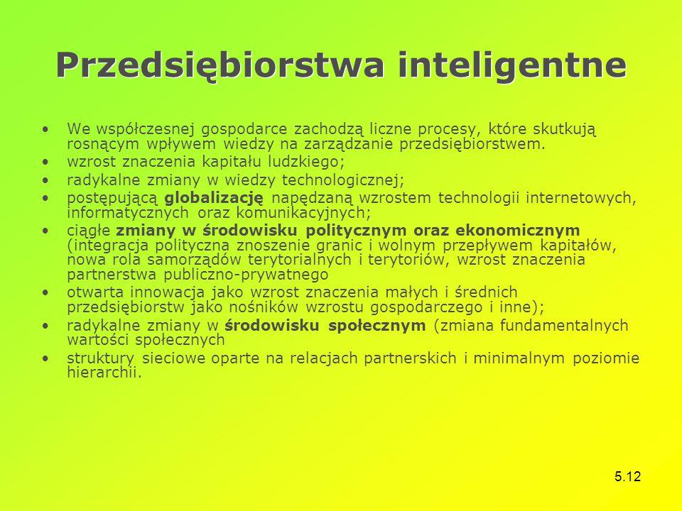 5.12 Przedsiębiorstwa inteligentne We współczesnej gospodarce zachodzą liczne procesy, które skutkują rosnącym wpływem wiedzy na zarządzanie przedsięb