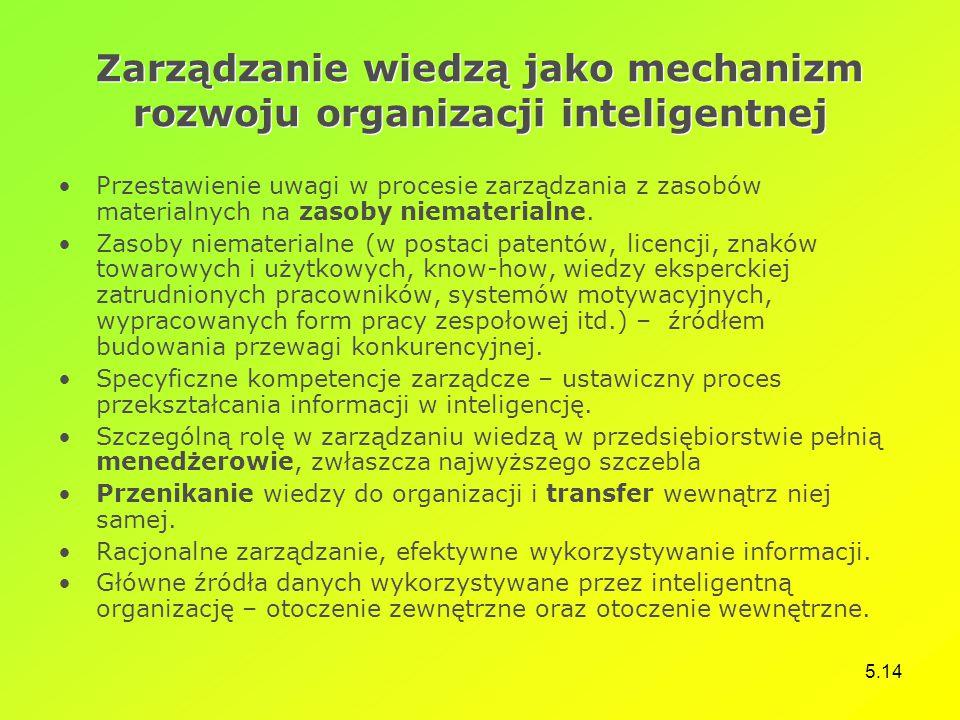 5.14 Zarządzanie wiedzą jako mechanizm rozwoju organizacji inteligentnej Przestawienie uwagi w procesie zarządzania z zasobów materialnych na zasoby niematerialne.
