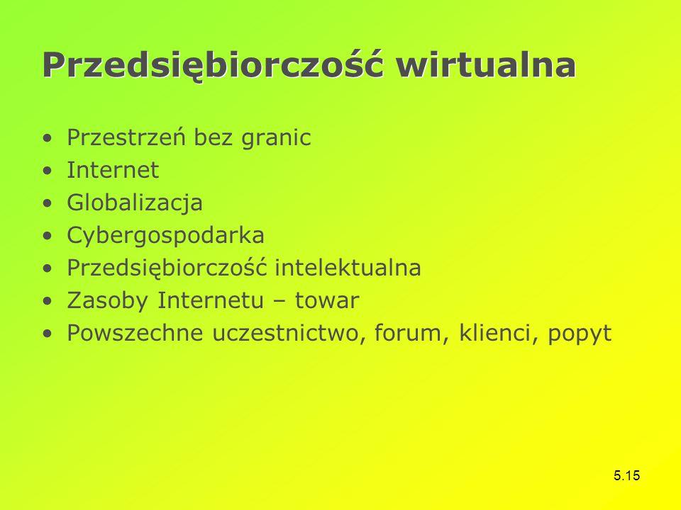 5.15 Przedsiębiorczość wirtualna Przestrzeń bez granic Internet Globalizacja Cybergospodarka Przedsiębiorczość intelektualna Zasoby Internetu – towar Powszechne uczestnictwo, forum, klienci, popyt