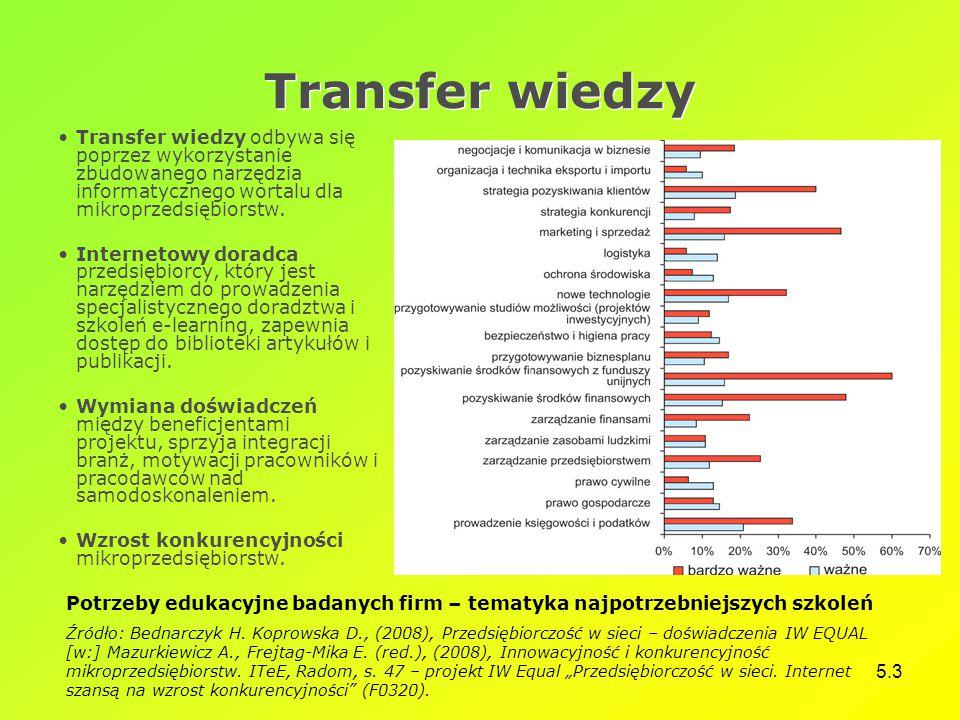 5.3 Transfer wiedzy Transfer wiedzy odbywa się poprzez wykorzystanie zbudowanego narzędzia informatycznego wortalu dla mikroprzedsiębiorstw. Interneto