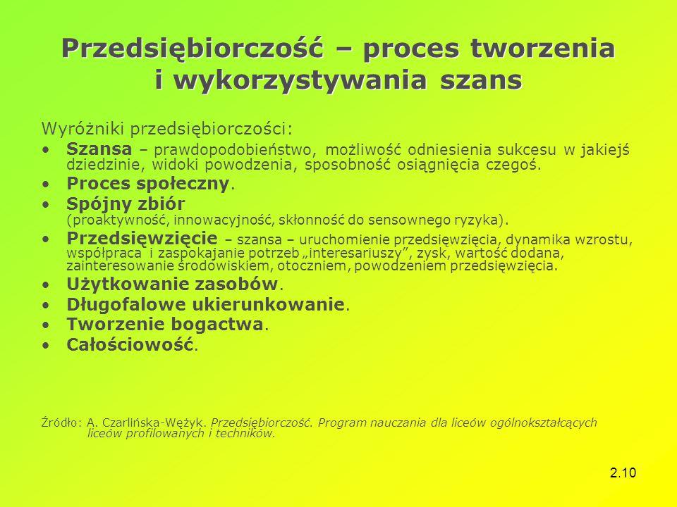 2.10 Przedsiębiorczość – proces tworzenia i wykorzystywania szans Wyróżniki przedsiębiorczości: Szansa – prawdopodobieństwo, możliwość odniesienia suk
