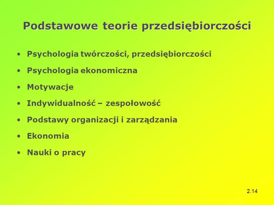 2.14 Podstawowe teorie przedsiębiorczości Psychologia twórczości, przedsiębiorczości Psychologia ekonomiczna Motywacje Indywidualność – zespołowość Po