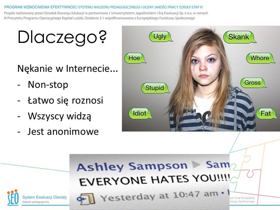 Dlaczego? Nękanie w Internecie … -Non-stop -Łatwo się roznosi -Wszyscy widzą -Jest anonimowe