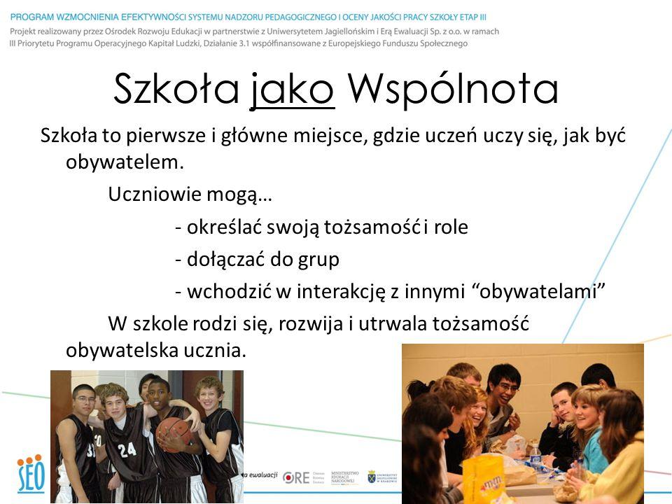 Szkoła jako Wspólnota Szkoła to pierwsze i główne miejsce, gdzie uczeń uczy się, jak być obywatelem. Uczniowie mogą… - określać swoją tożsamość i role