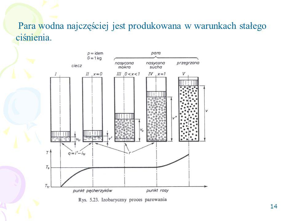 14 Para wodna najczęściej jest produkowana w warunkach stałego ciśnienia.
