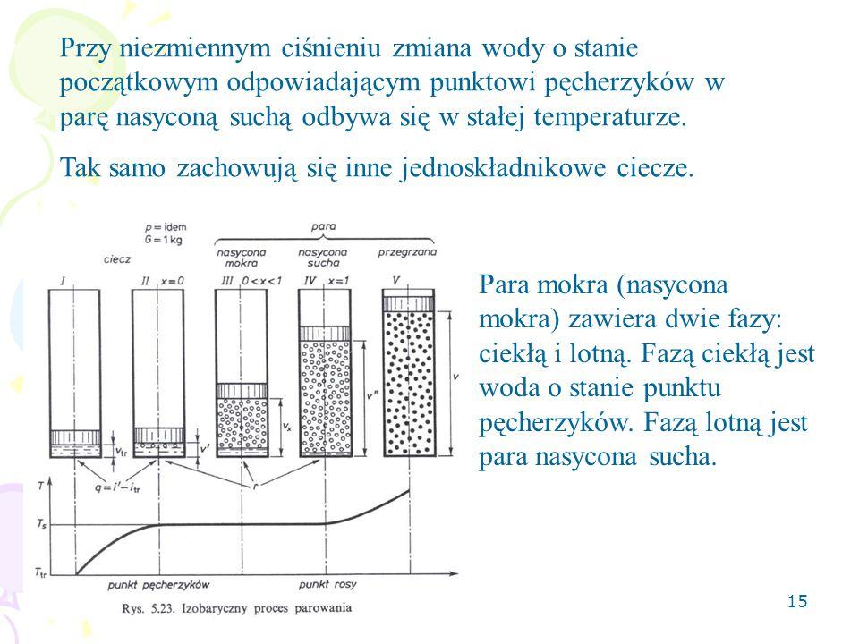 15 Przy niezmiennym ciśnieniu zmiana wody o stanie początkowym odpowiadającym punktowi pęcherzyków w parę nasyconą suchą odbywa się w stałej temperaturze.