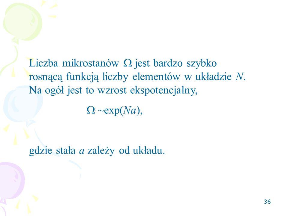 36 Liczba mikrostanów  jest bardzo szybko rosnącą funkcją liczby elementów w układzie N.