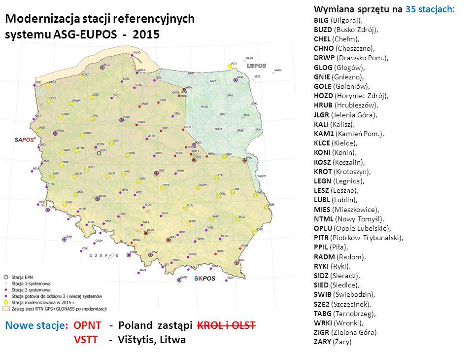 Modernizacja stacji referencyjnych systemu ASG-EUPOS - 2015 Wymiana sprzętu na 35 stacjach: BILG (Biłgoraj), BUZD (Busko Zdrój), CHEL (Chełm), CHNO (C