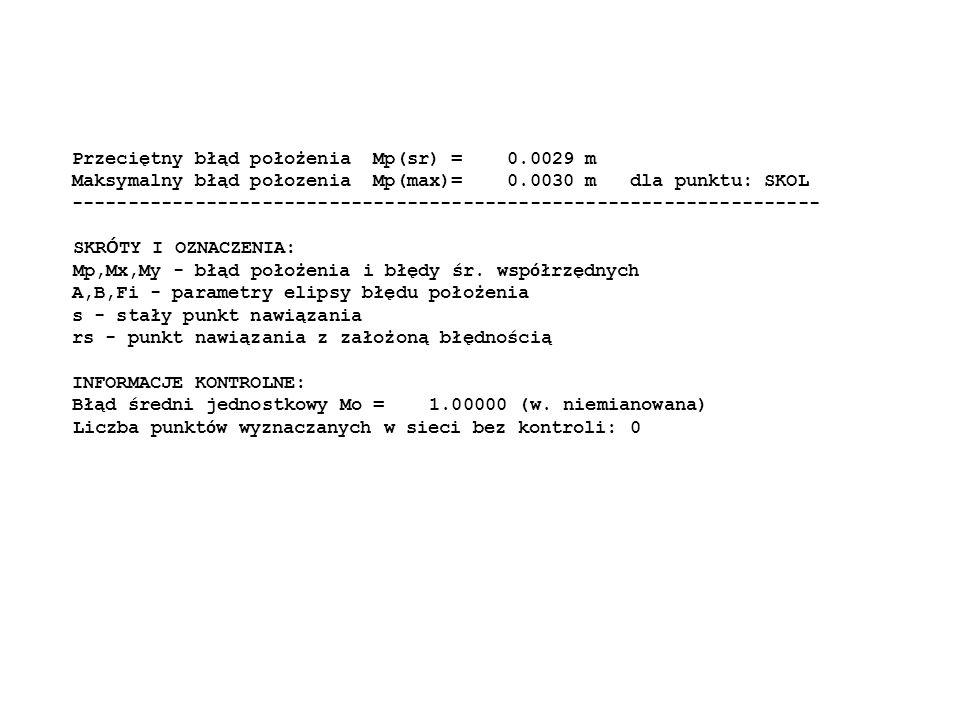 Przeciętny błąd położenia Mp(sr) = 0.0029 m Maksymalny błąd połozenia Mp(max)= 0.0030 m dla punktu: SKOL ---------------------------------------------