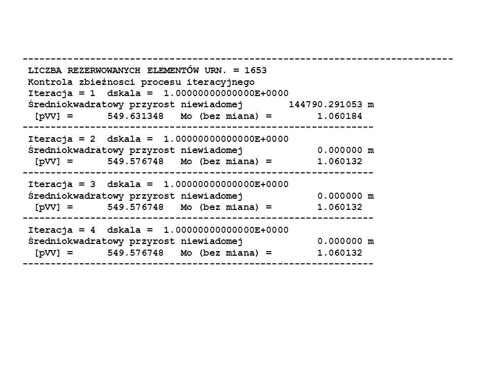 LICZBA REZERWOWANYCH ELEMENT Ó W URN. = 1653 Kontrola zbieżnosci procesu iteracyjnego Iteracja = 1 dskala = 1.00000000000000E+0000 Średniokwadratowy p