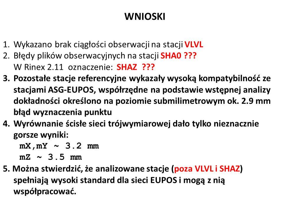 WNIOSKI 1.Wykazano brak ciągłości obserwacji na stacji VLVL 2.Błędy plików obserwacyjnych na stacji SHA0 ??? W Rinex 2.11 oznaczenie: SHAZ ??? 3.Pozos