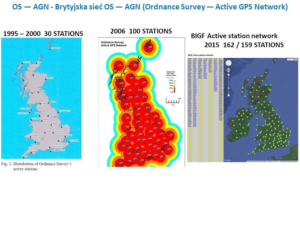 OS — AGN - Brytyjska sieć OS — Lokalizacje stacji referencyjnych