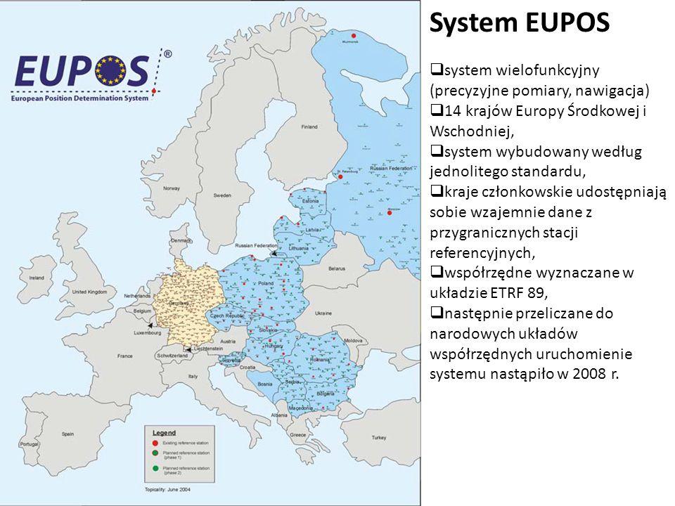 System EUPOS  system wielofunkcyjny (precyzyjne pomiary, nawigacja)  14 krajów Europy Środkowej i Wschodniej,  system wybudowany według jednolitego