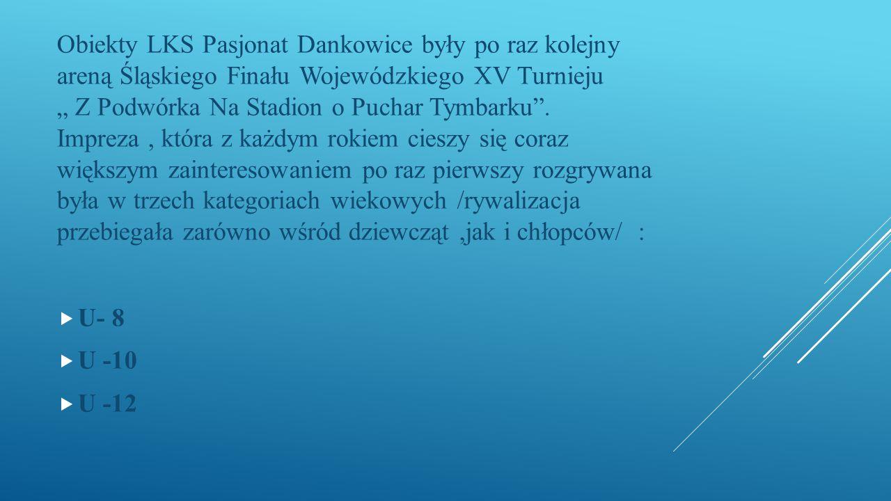 Kategoria U-12 1.SP 13 Żory1. UKS Gol Częstochowa 2.