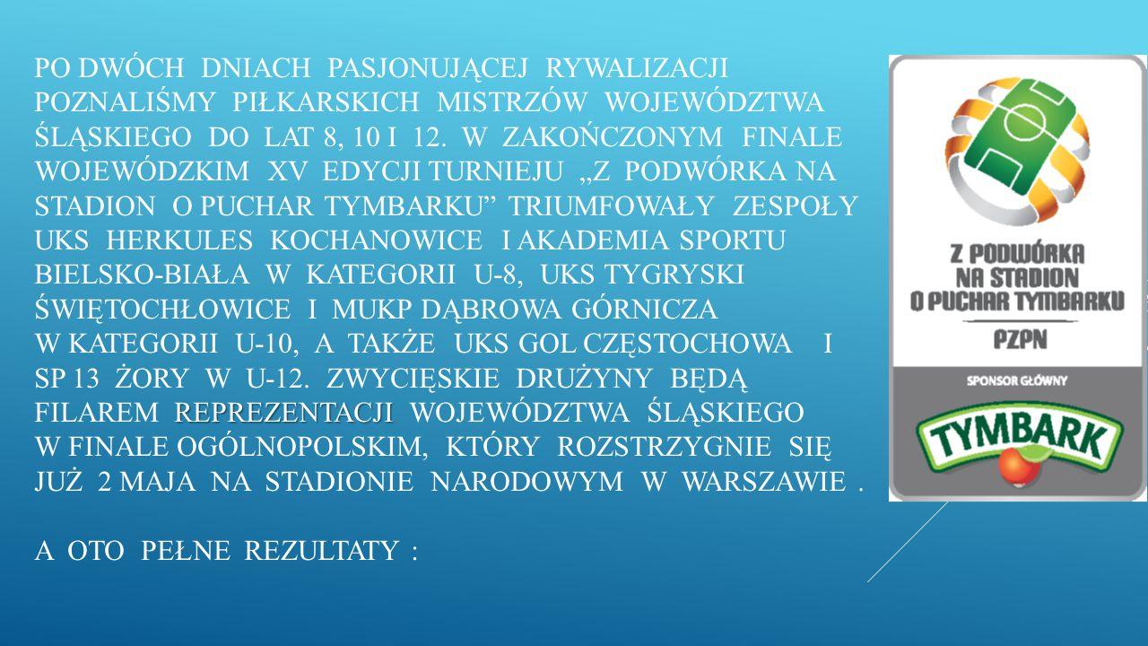 KategoriaChłopcyDziewczynki Kategoria U-8 1.Akademia Sportu Bielsko-Biała1.