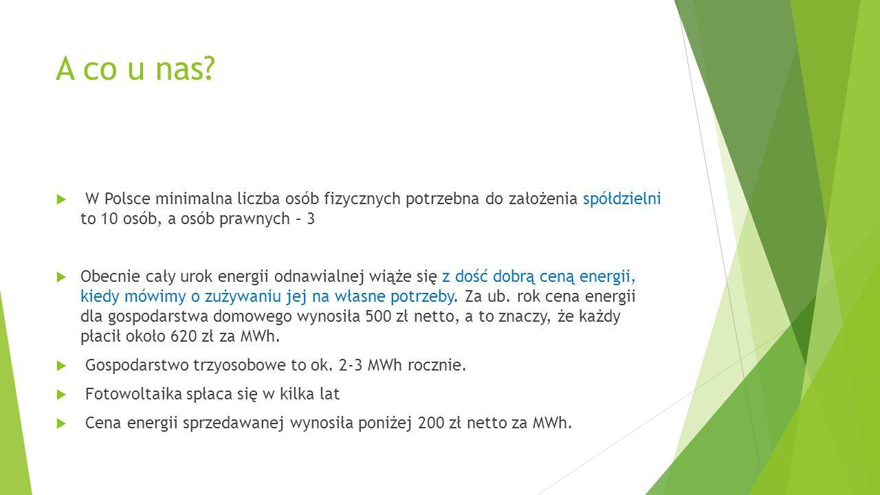 A co u nas?  W Polsce minimalna liczba osób fizycznych potrzebna do założenia spółdzielni to 10 osób, a osób prawnych – 3  Obecnie cały urok energii