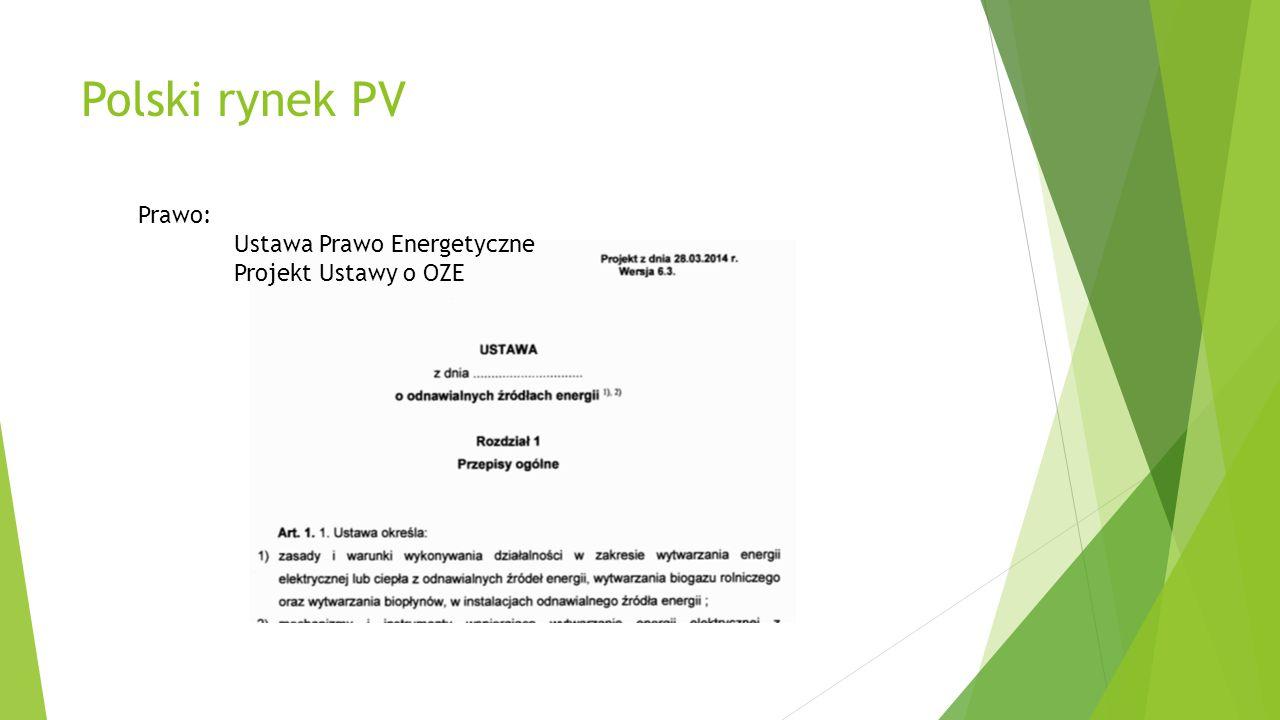 Polski rynek PV Prawo: Ustawa Prawo Energetyczne Projekt Ustawy o OZE