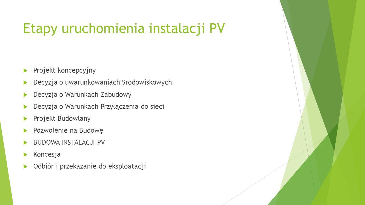 Etapy uruchomienia instalacji PV  Projekt koncepcyjny  Decyzja o uwarunkowaniach Środowiskowych  Decyzja o Warunkach Zabudowy  Decyzja o Warunkach