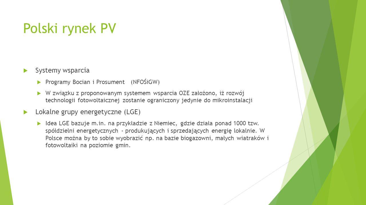 Polski rynek PV  Systemy wsparcia  Programy Bocian i Prosument (NFOŚiGW)  W związku z proponowanym systemem wsparcia OZE założono, iż rozwój techno