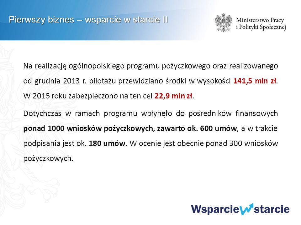 Na realizację ogólnopolskiego programu pożyczkowego oraz realizowanego od grudnia 2013 r. pilotażu przewidziano środki w wysokości 141,5 mln zł. W 201