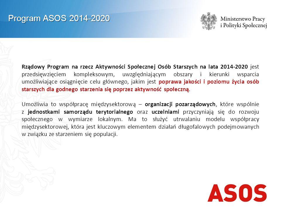 Rządowy Program na rzecz Aktywności Społecznej Osób Starszych na lata 2014-2020 jest przedsięwzięciem kompleksowym, uwzględniającym obszary i kierunki