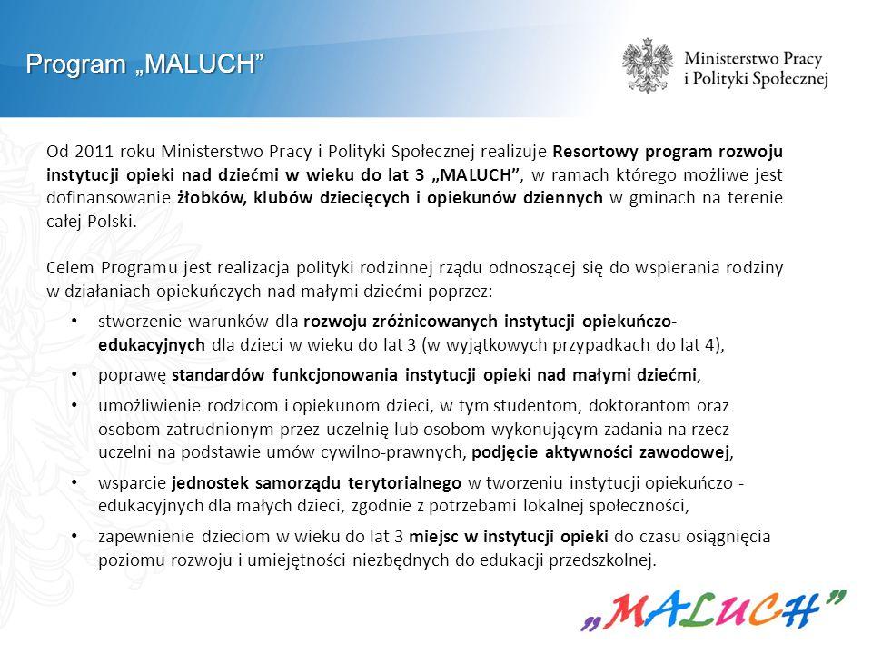 """Program """"MALUCH Od 2011 roku Ministerstwo Pracy i Polityki Społecznej realizuje Resortowy program rozwoju instytucji opieki nad dziećmi w wieku do lat 3 """"MALUCH , w ramach którego możliwe jest dofinansowanie żłobków, klubów dziecięcych i opiekunów dziennych w gminach na terenie całej Polski."""