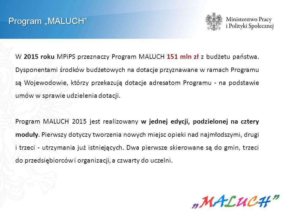 """Program """"MALUCH"""" W 2015 roku MPiPS przeznaczy Program MALUCH 151 mln zł z budżetu państwa. Dysponentami środków budżetowych na dotacje przyznawane w r"""