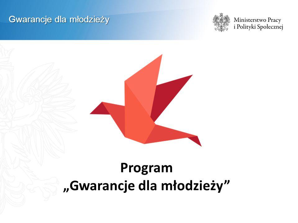 """Gwarancje dla młodzieży Program """"Gwarancje dla młodzieży"""