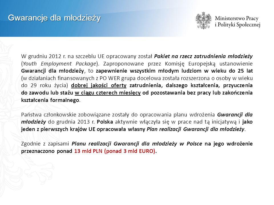 Gwarancje dla młodzieży W grudniu 2012 r. na szczeblu UE opracowany został Pakiet na rzecz zatrudnienia młodzieży (Youth Employment Package). Zapropon