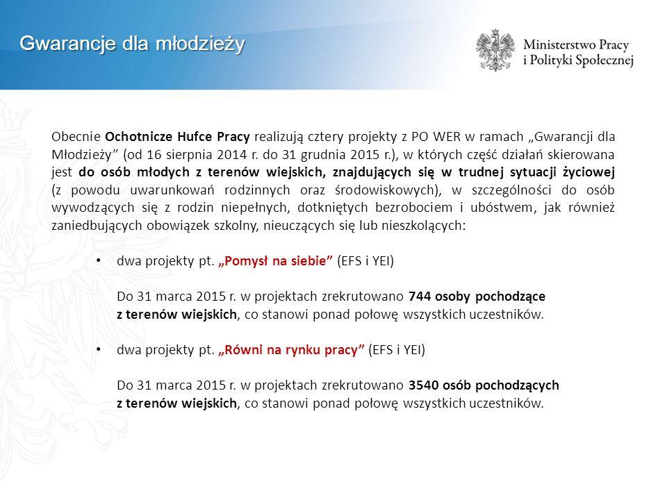 """Program """"MALUCH W 2015 roku MPiPS przeznaczy Program MALUCH 151 mln zł z budżetu państwa."""