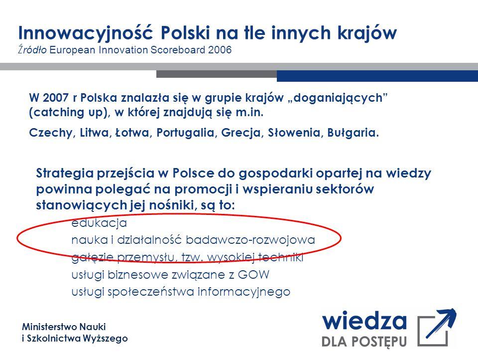 Ministerstwo Nauki i Szkolnictwa Wyższego Innowacyjność Polski na tle innych krajów Ź ródło European Innovation Scoreboard 2006 W 2007 r Polska znalaz