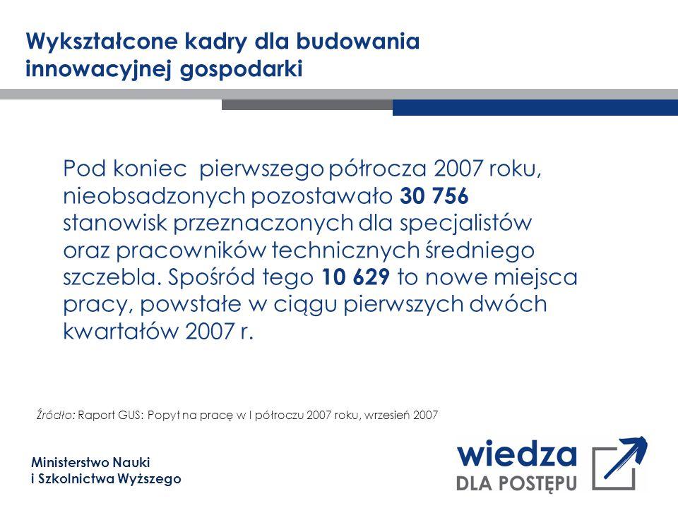 Ministerstwo Nauki i Szkolnictwa Wyższego Wykształcone kadry dla budowania innowacyjnej gospodarki Pod koniec pierwszego półrocza 2007 roku, nieobsadz
