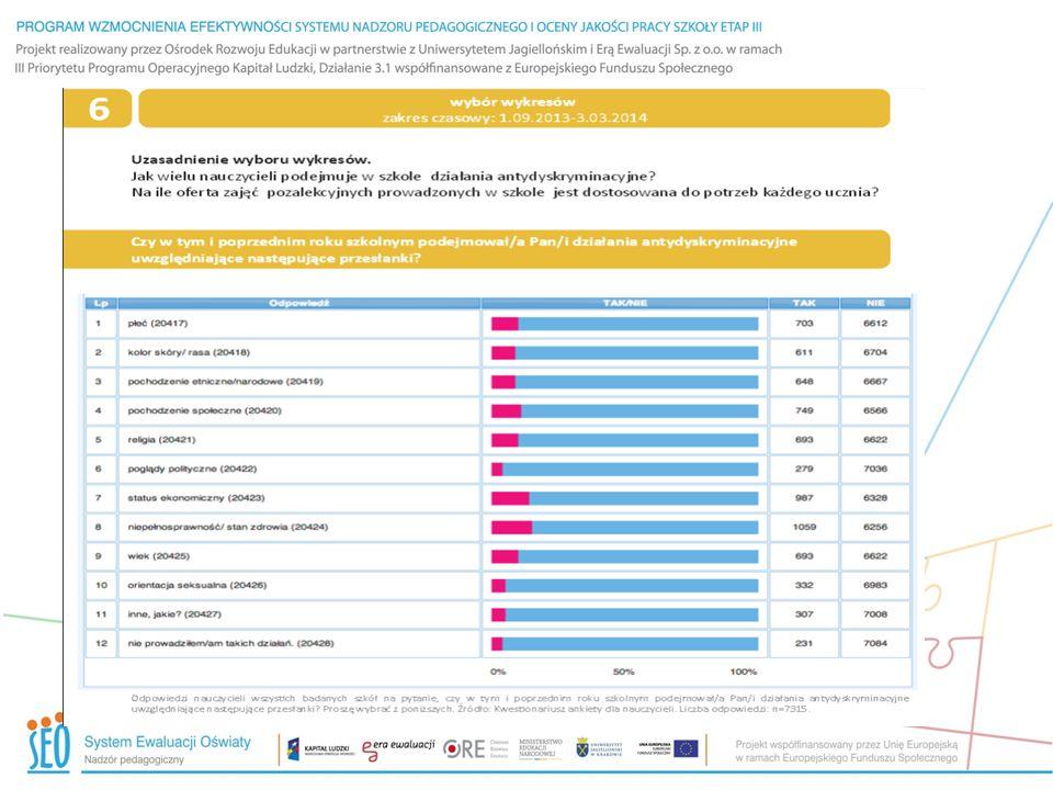 Orientacja psychoseksualna a szkoła, czyli przesłanka nieobecna koledzy/koleżanki ze szkoły/uczelni jako główni sprawcy przemocy fizycznej i psychicznej motywowanej homofobią szkoła/uczelnia jako jedno z głównych miejsc homofobicznej przemocy fizycznej i psychicznej 56%nastolatków/ek LGBT doświadcza poczucia izolacji/samotności (13% w całej populacji wg Diagnozy społecznej 2011) 63% nastolatków/ek LGBT przejawia tendencje samobójcze (12 % w całej populacji wg Diagnozy społecznej 2011) związek między przemocą homofobiczną w szkole a depresją, lękami, poczuciem izolacji, gorszą frekwencją, wcześniejszym zakończeniem edukacji, podatnością na uzależnienia M.Makuchowska, M.