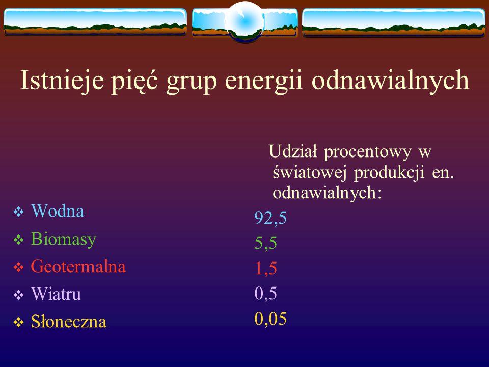 Istnieje pięć grup energii odnawialnych  Wodna  Biomasy  Geotermalna  Wiatru  Słoneczna Udział procentowy w światowej produkcji en. odnawialnych: