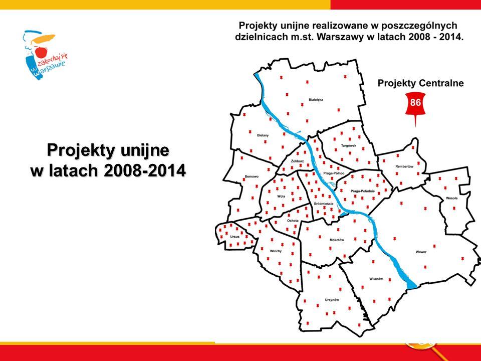 Projekty unijne w latach 2008-2014