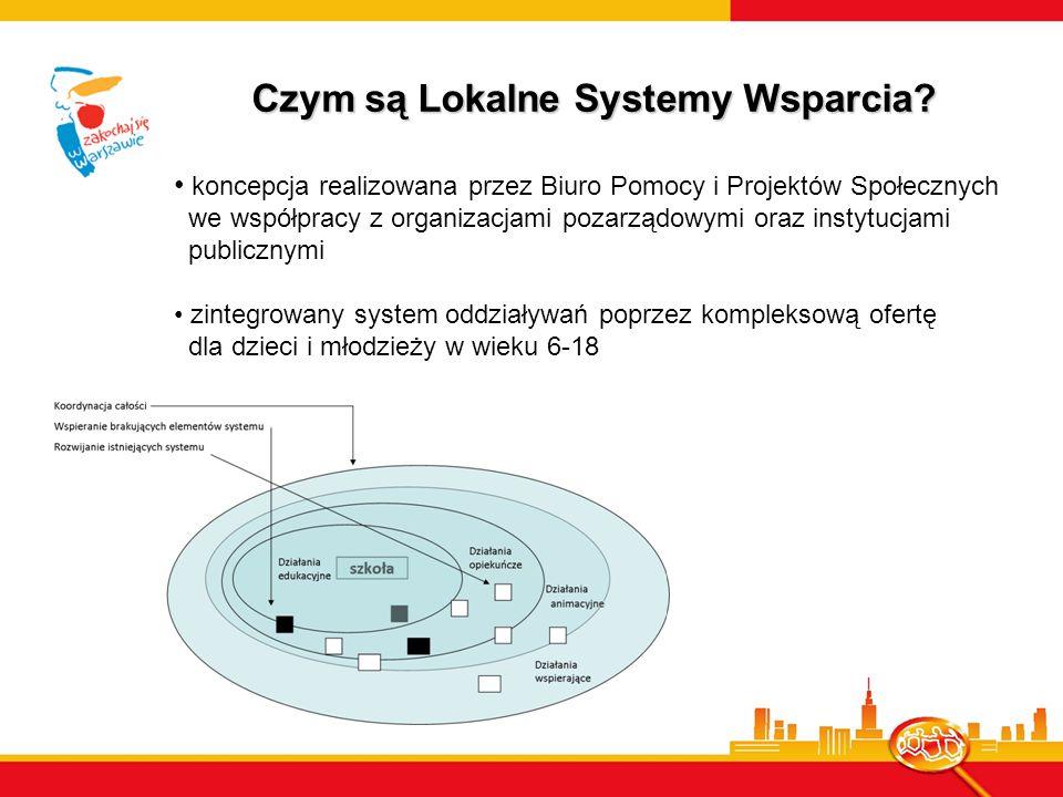 Virtualna Warszawa 7. Nowe technologie Innowacje światowe