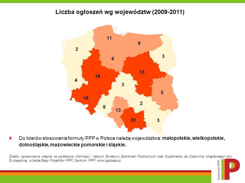 Liczba ogłoszeń wg województw (2009-2011) Do liderów stosowania formuły PPP w Polsce należą województwa: małopolskie, wielkopolskie, dolnośląskie, maz