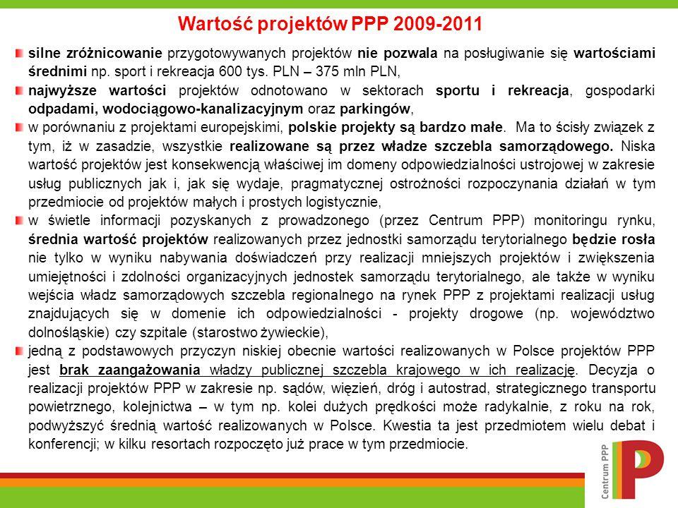 Wartość projektów PPP 2009-2011 silne zróżnicowanie przygotowywanych projektów nie pozwala na posługiwanie się wartościami średnimi np. sport i rekrea