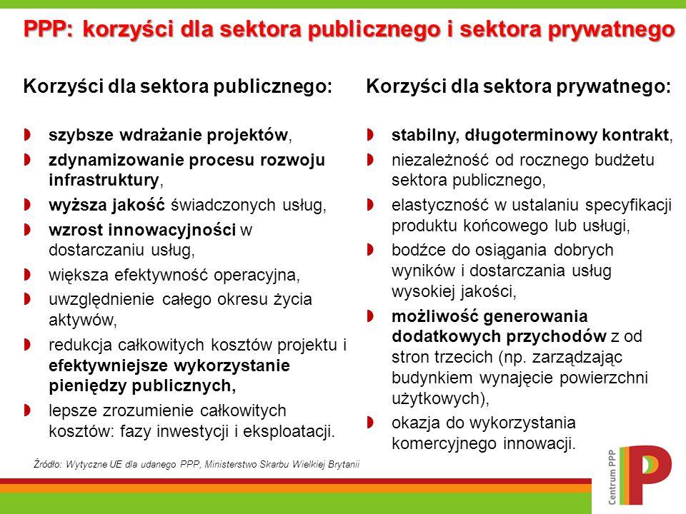 PPP w Polsce Polska, mimo względnie uporządkowanych od 2005 roku i przyjaznych regulacji prawnych (2009 r.) znajduje się nadal na bardzo początkowym etapie posiłkowania się tym instrumentem.