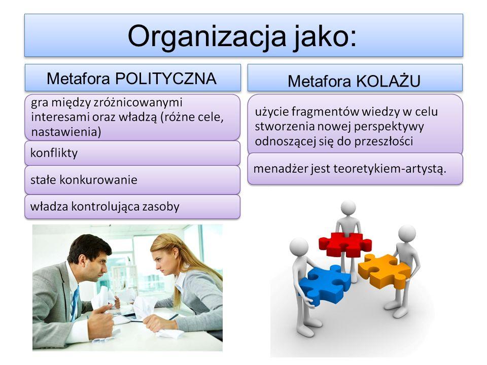 Organizacja jako: Metafora POLITYCZNA Metafora KOLAŻU