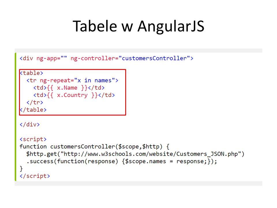 Tabele w AngularJS